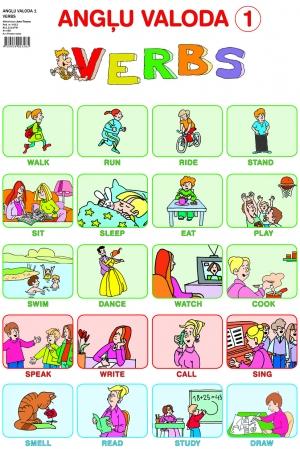 Angļu valoda 1. Verbs (A2) (Sintija